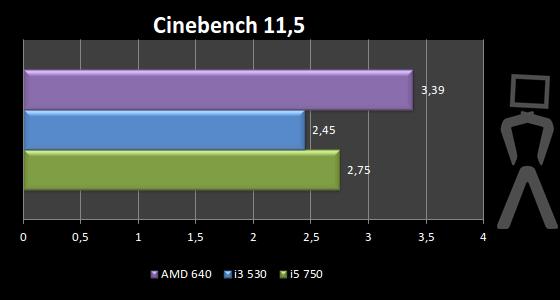 [Analise] AMD Athlon II X4 640 Cinebench11