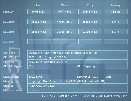 [Analise] AMD Athlon II X4 640 Everestmen-defaut