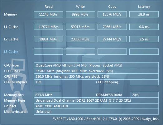 [Analise] AMD Athlon II X4 640 Everestmen-oc