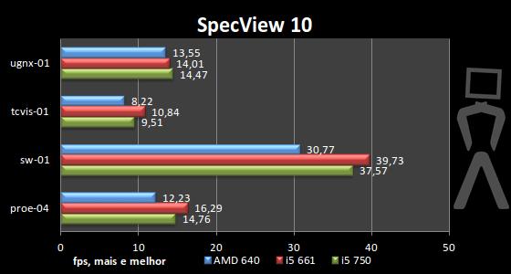 [Analise] AMD Athlon II X4 640 Spec-1