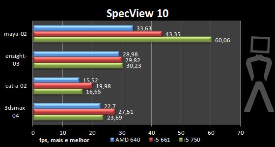 [Analise] AMD Athlon II X4 640 Spec-2