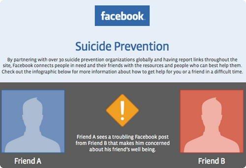 Facebook prevenção