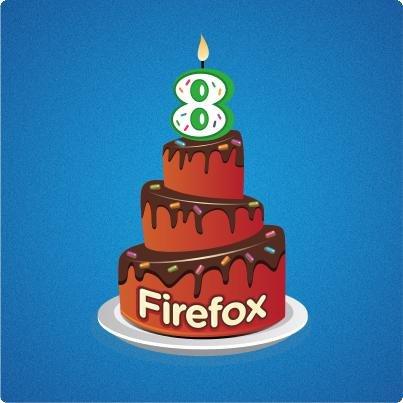 8 anos de Firefox