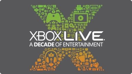 Xbox Live - 10 anos