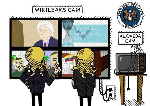 wikileaks monitorização NSA