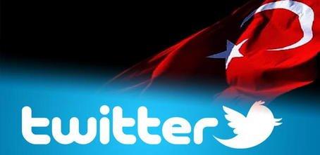 twitter na Turquia