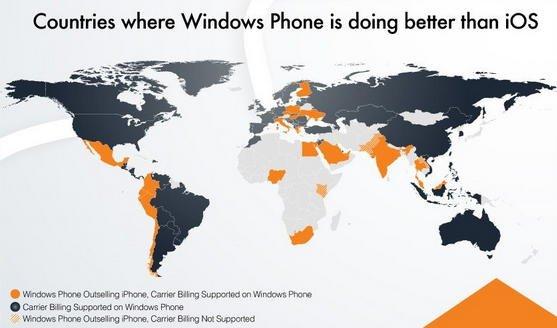 windows phone utilização