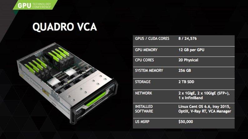nvidia quadro VCA