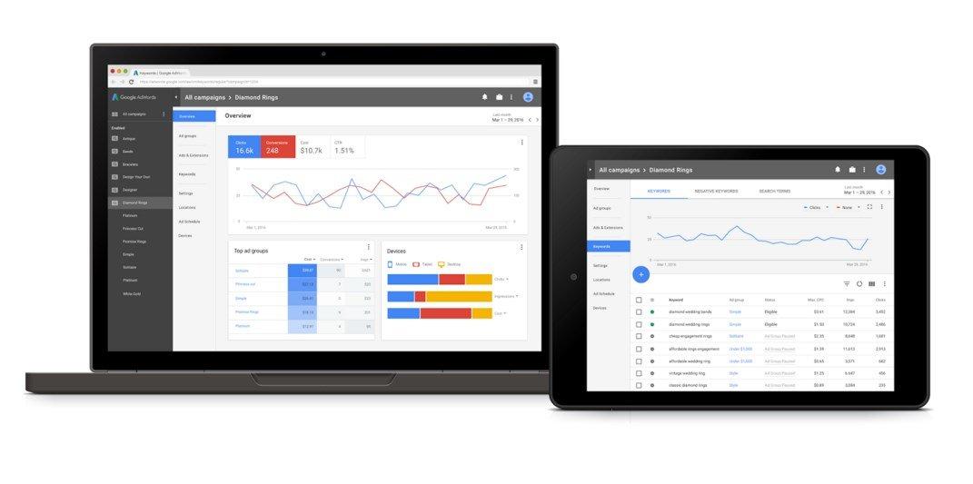 google adwords 2016