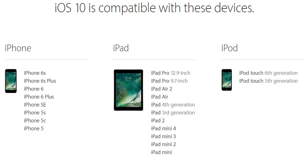 Compatibilidade do iOS 10