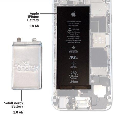 tamanho da bateria