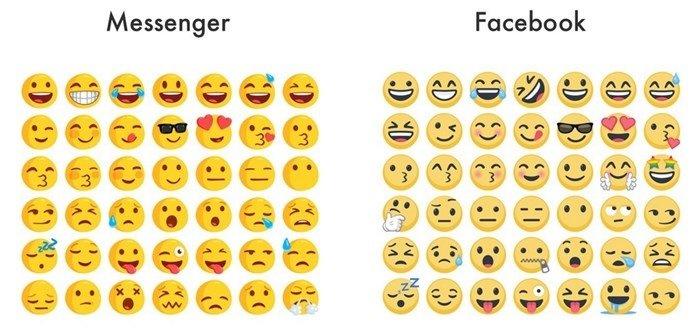 comparação entre emojis