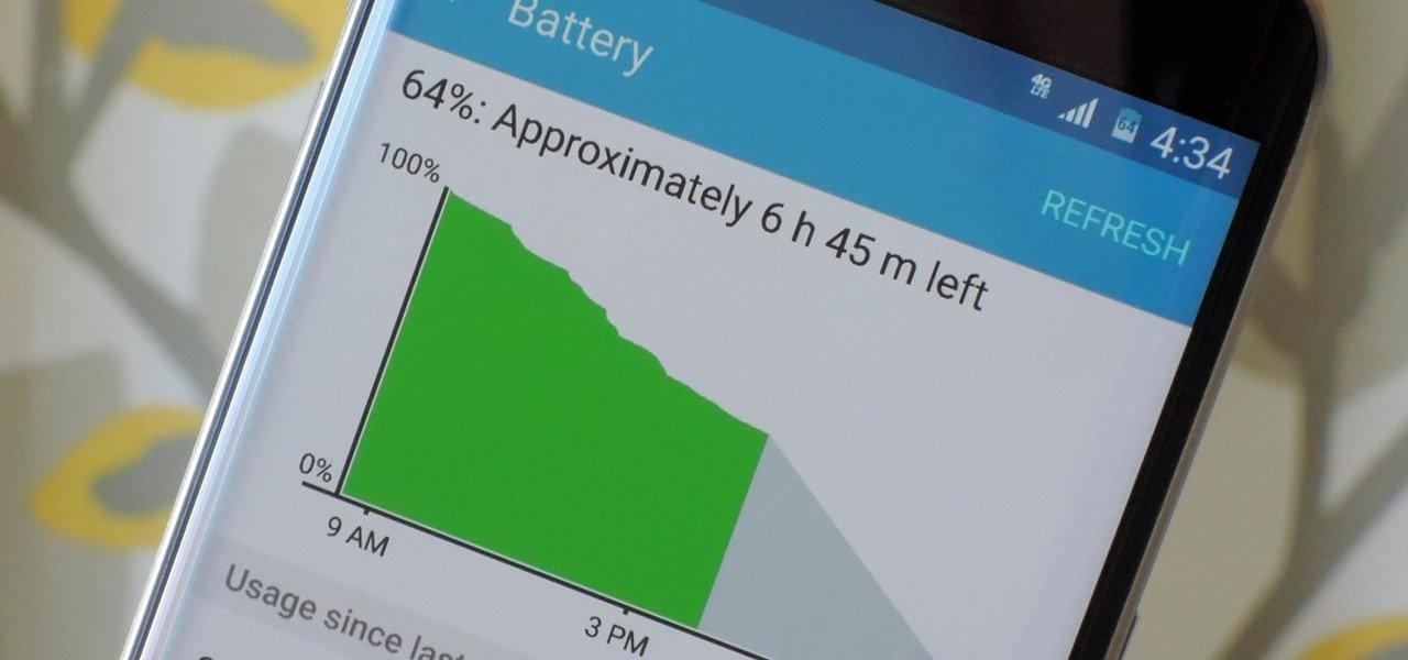 android estimativa