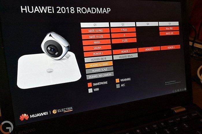 imagem dos lançamentos huawei 2018