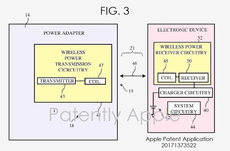 imagem patente